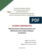 Carolina Gutierrez Cuadro comparativo Economia.docx