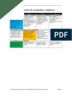 matriz valoracion contenidos y objetivos