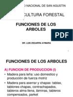 Funciones de Arboles
