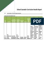 school counselor curriculum results report final