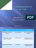 The Ten Commandments[TEXT]