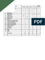 Daftar Perolehan Poin Agritech Vaganza 2013