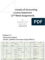 Basic Concepts of Accounting(Income Statement)