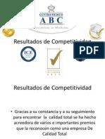 Resultados de Competitividad