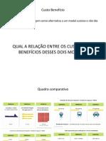 Custo Benefício e estudo de caso.pptx