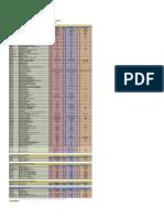 Masterlist of Unit Offerings 2014_Revised