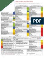 NFPA 70E Compliance Guide