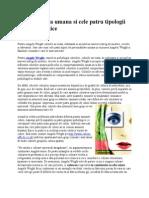 Personalitatea Umana Si Cele Patru Tipologii Psiho-cromatice