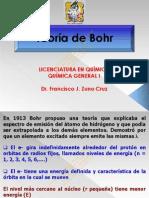 QG05 Modelo Bohr