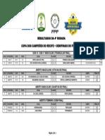 Resultados da 4ª Rodada - Copa dos Campeões + Feminino