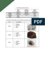Tabla de Identificacion e Rocas