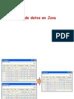 Tipos Datos Java