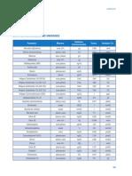 Tablas de Conversion unidades para análisis