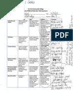 eced243-60f teaching evaluation
