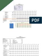 Case 22 Victoria Chemicals plc(A)