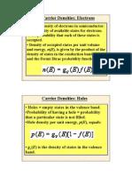 Basics for Numericals