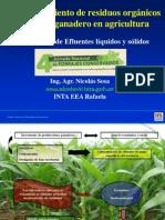 INTA - Distribución de efluentes líquidos y sólidos
