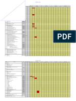 Finance Department Pre Opening Checklist
