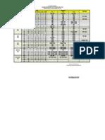 Kalender Akademik Keperawatan Tjoet Nya'Dhien 2013