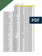 2013 Annual Medical Schedule