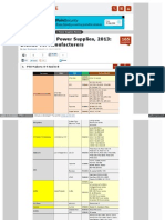 Power Supply Oem Manufacturer 2(3)
