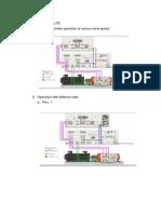 gambar rangkaian percobaan PLTS