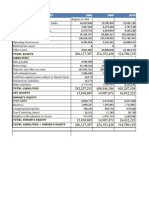 Askri Bank Excel Sheet