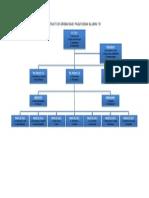 Struktur Alumni '91 - 2