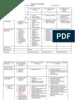 EHS Algebra 1 Curriculum Map