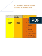 como estructurar un plan de unidad para desarrolla competencia