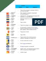 Codigo Internacional de Banderas