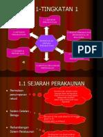 prinsipakaunbab1-120422032044-phpapp02.pptx