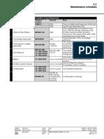 Maintenance Schedule for Gas Genset- GE JENBACHER
