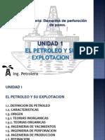 Exposicion de Elementos de Perforacion Ed