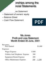 Purpose of Financial Statement