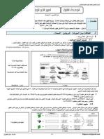 Cours Uni 2-Expression de l'Information Genetique