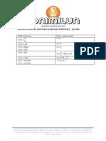 Domena funkcije-formule