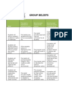 copy of groupbeliefs final
