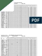 điểm gốc  y3 2012-2013