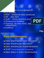 Dw Tutorial Index