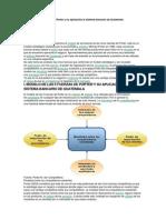 Modelo de las 5 fuerzas de Porter y su aplicación al sistema bancario de Guatemala