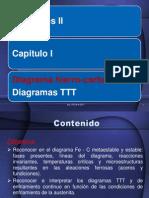 diagrama hierro-carbono y curvas ttt.pptx