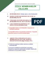 biofizica membranelor