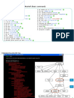 Moshell (Basic Command)_v1.0