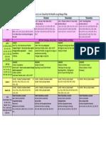 kerry lee-crawford 4 month long range plan 2013