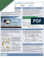 IEC61400 25 OnePage Summary