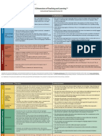 5d framework v4 0