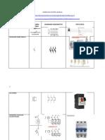 Simbologia Control Manual Hugo