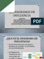3.3 Diagramas de Influencia