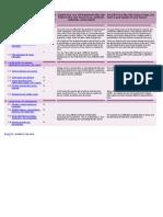 udl segment 4- udl checklist
